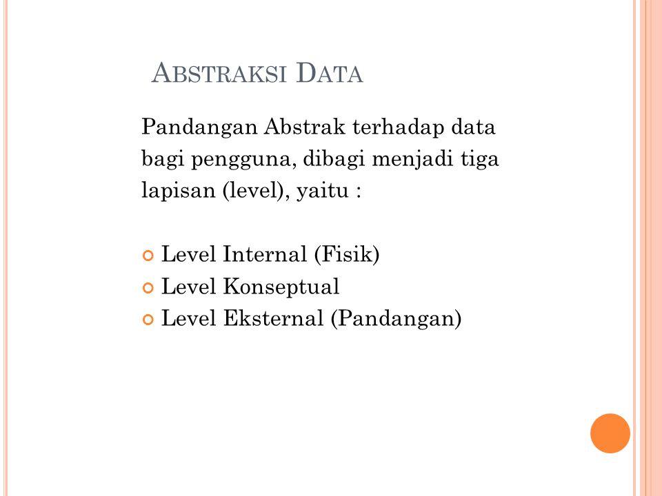 Abstraksi Data Pandangan Abstrak terhadap data