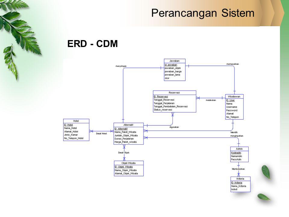 Perancangan Sistem ERD - CDM