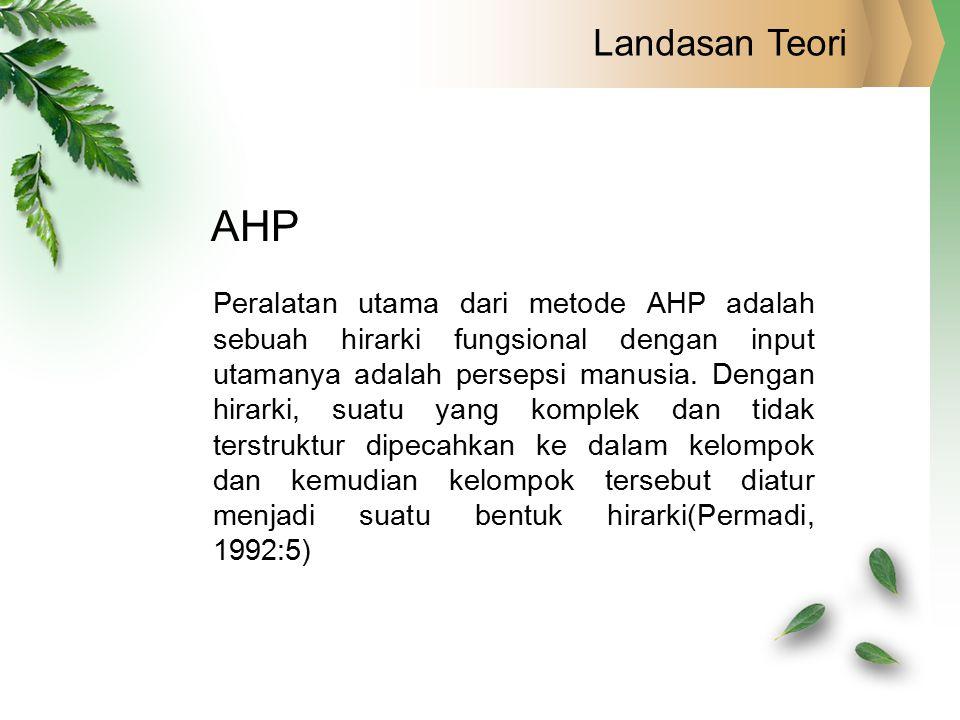 Landasan Teori AHP.