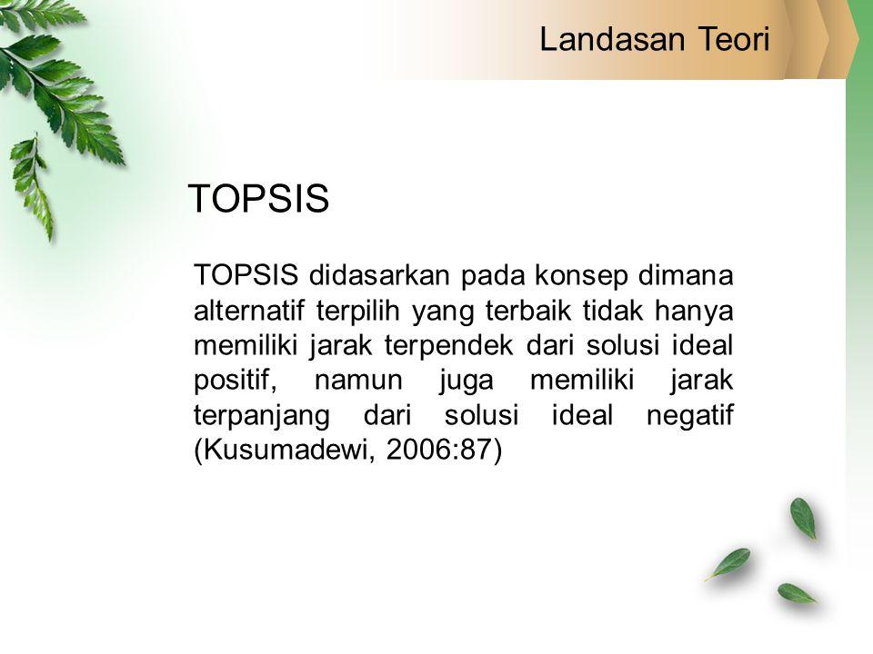 Landasan Teori TOPSIS.