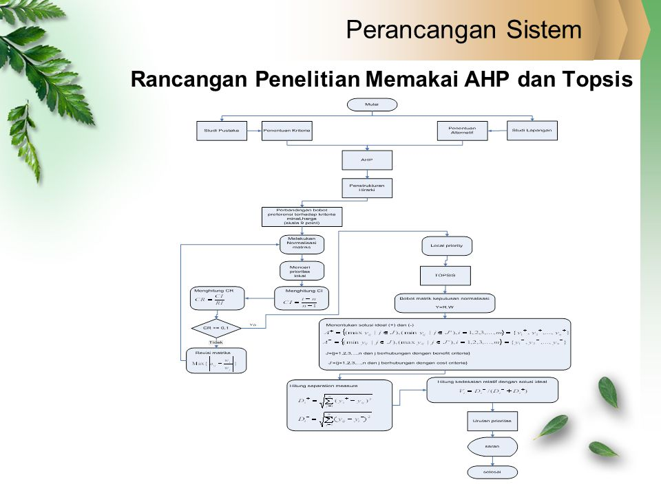 Rancangan Penelitian Memakai AHP dan Topsis