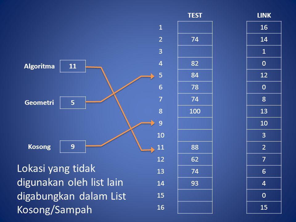 TEST LINK. 1. 16. 2. 74. 14. 3. 4. 82. 5. 84. 12. 6. 78. 7. 8. 100. 13. 9. 10. 11.