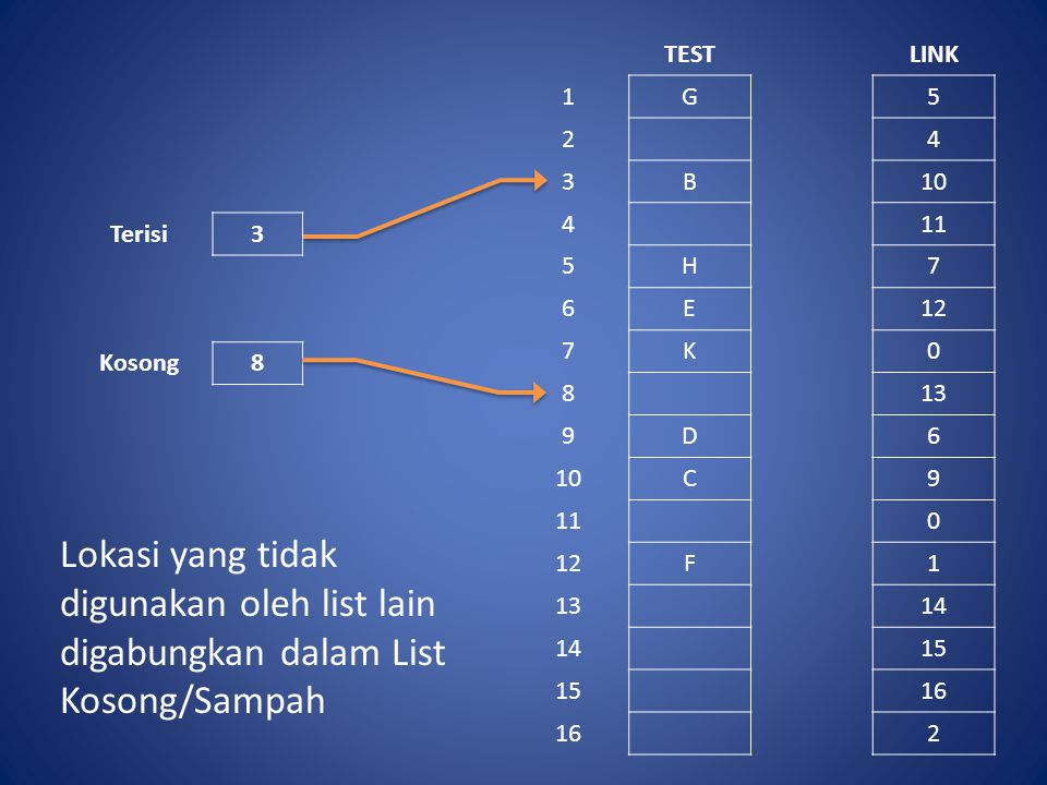 TEST LINK. 1. G. 5. 2. 4. 3. B. 10. 11. H. 7. 6. E. 12. K. 8. 13. 9. D. C. F. 14.