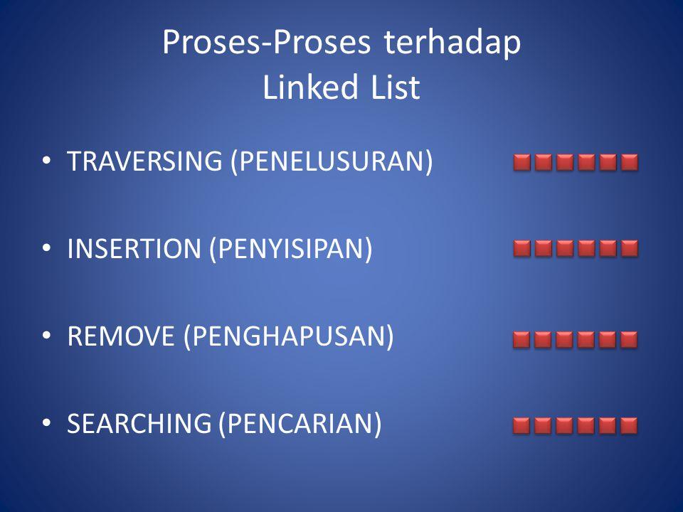 Proses-Proses terhadap Linked List