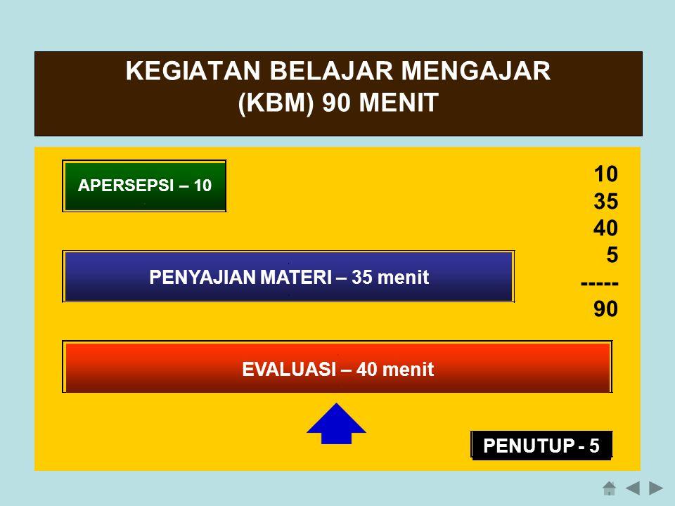 KEGIATAN BELAJAR MENGAJAR (KBM) 90 MENIT
