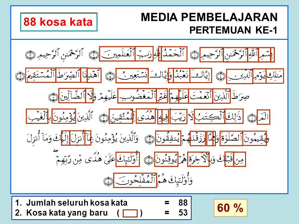 MEDIA PEMBELAJARAN 88 kosa kata 88 kosa kata 60 % 51 % PERTEMUAN KE-1