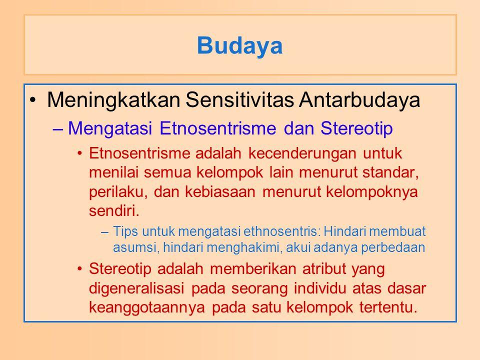 Budaya Meningkatkan Sensitivitas Antarbudaya