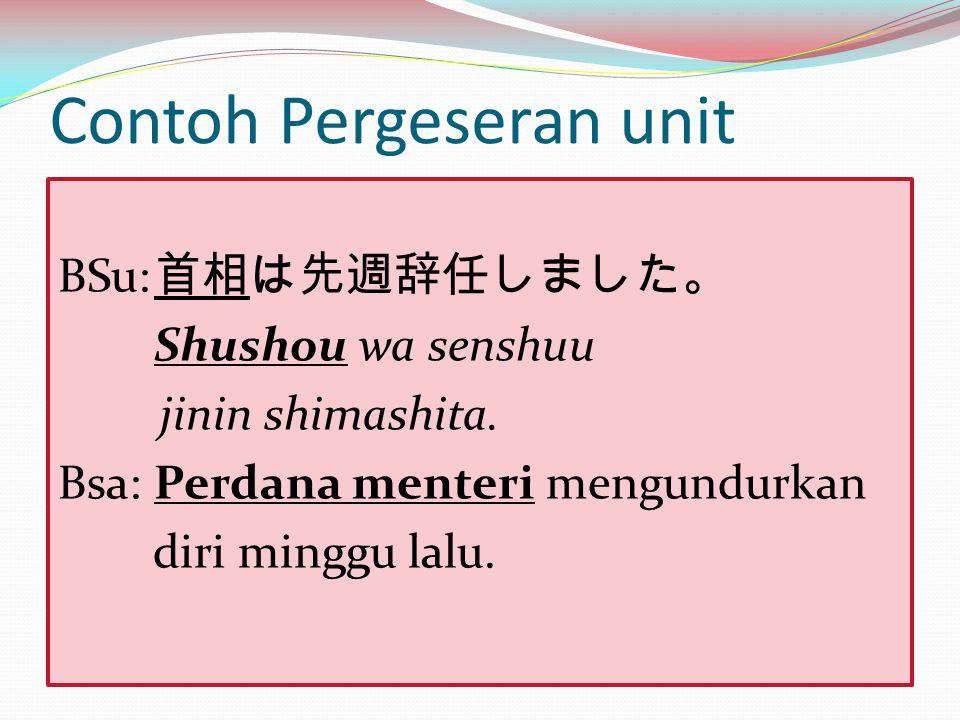Contoh Pergeseran unit