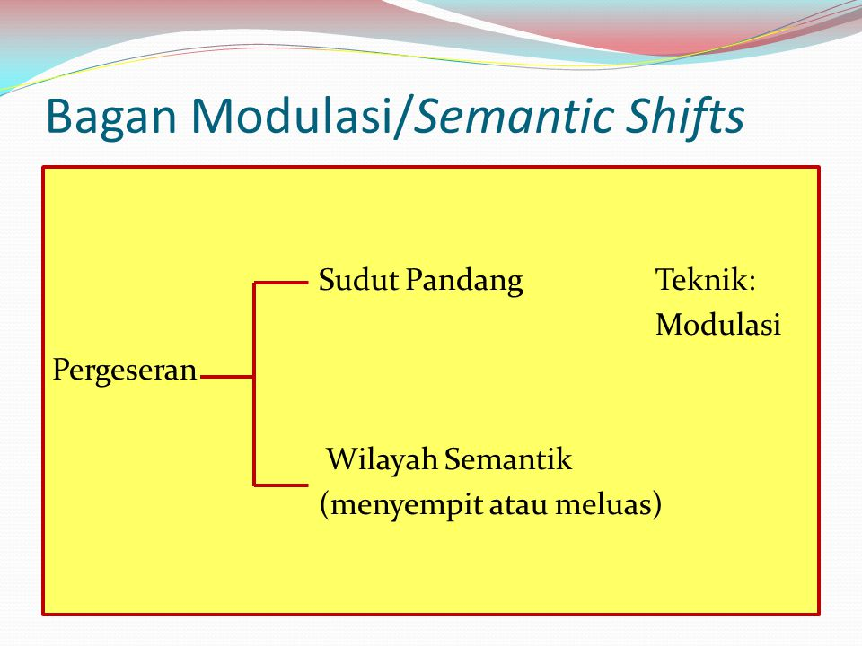 Bagan Modulasi/Semantic Shifts