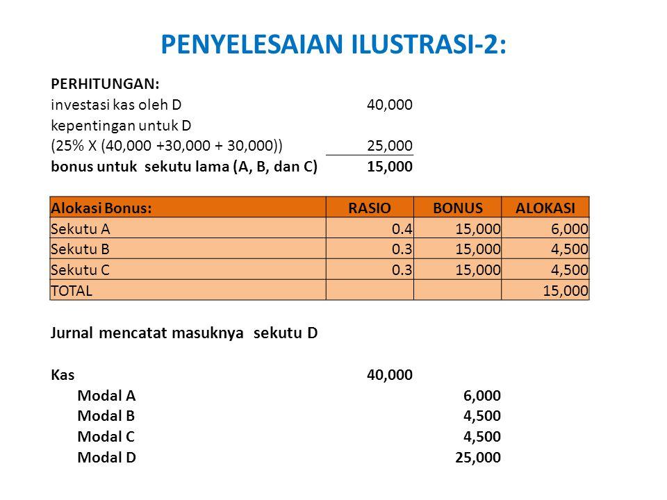 PENYELESAIAN ILUSTRASI-2: