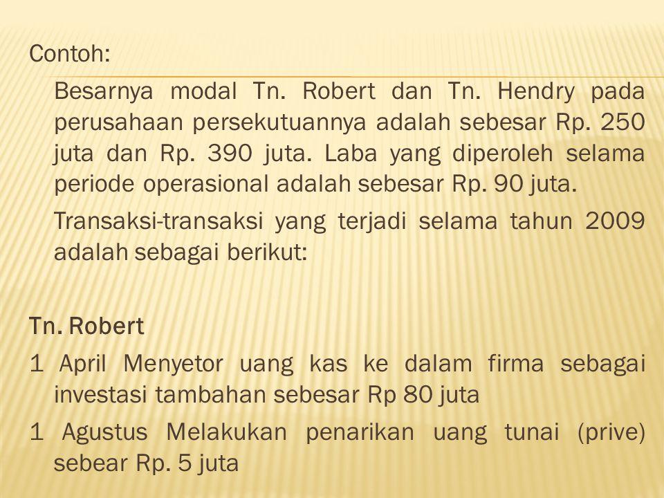 Contoh: Besarnya modal Tn. Robert dan Tn