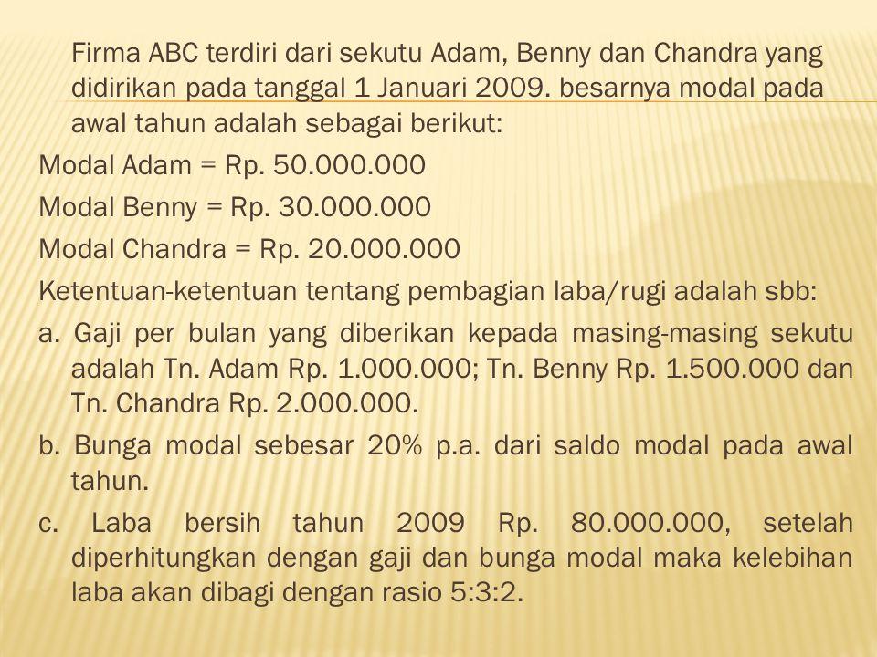 Firma ABC terdiri dari sekutu Adam, Benny dan Chandra yang didirikan pada tanggal 1 Januari 2009.
