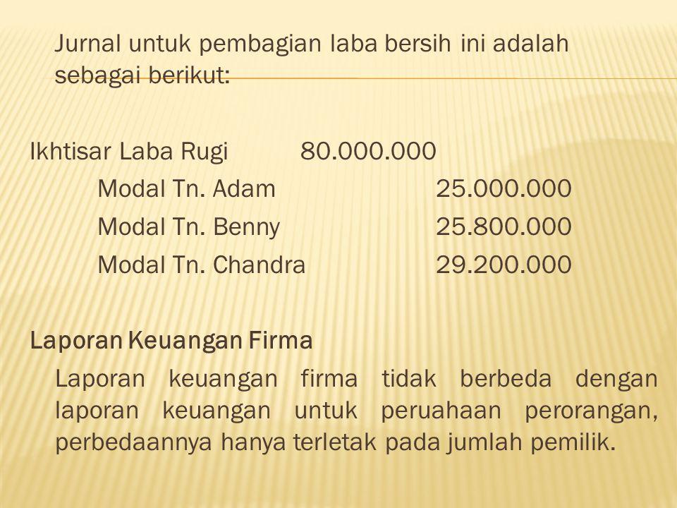 Jurnal untuk pembagian laba bersih ini adalah sebagai berikut: Ikhtisar Laba Rugi 80.000.000 Modal Tn.