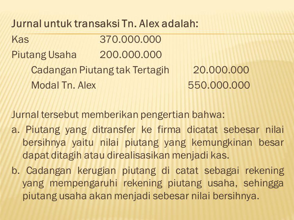 Jurnal untuk transaksi Tn. Alex adalah: