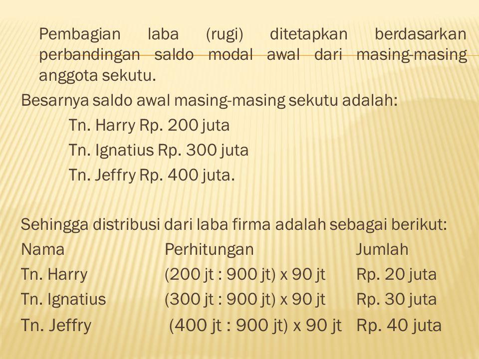 Tn. Jeffry (400 jt : 900 jt) x 90 jt Rp. 40 juta