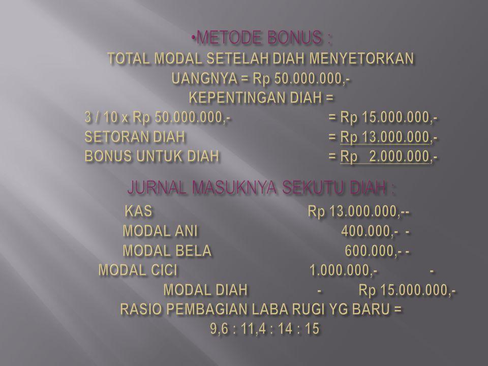 METODE BONUS : TOTAL MODAL SETELAH DIAH MENYETORKAN UANGNYA = Rp 50