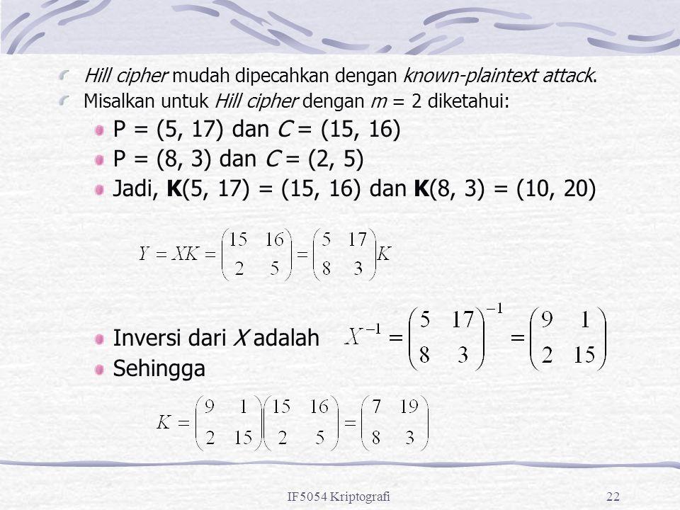 P = (5, 17) dan C = (15, 16) P = (8, 3) dan C = (2, 5)