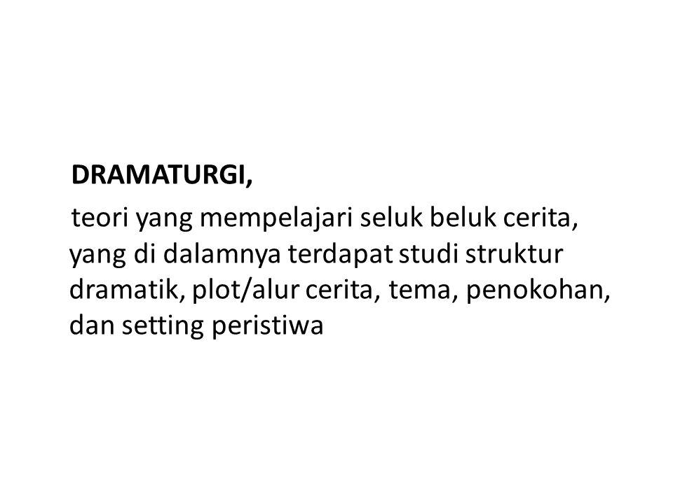 DRAMATURGI,