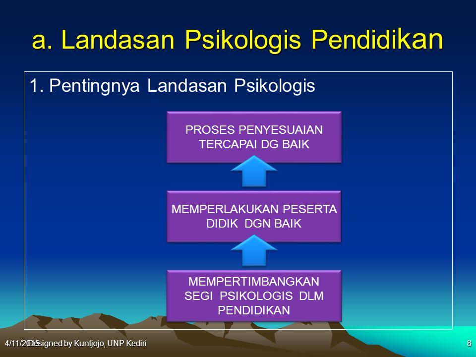 a. Landasan Psikologis Pendidikan