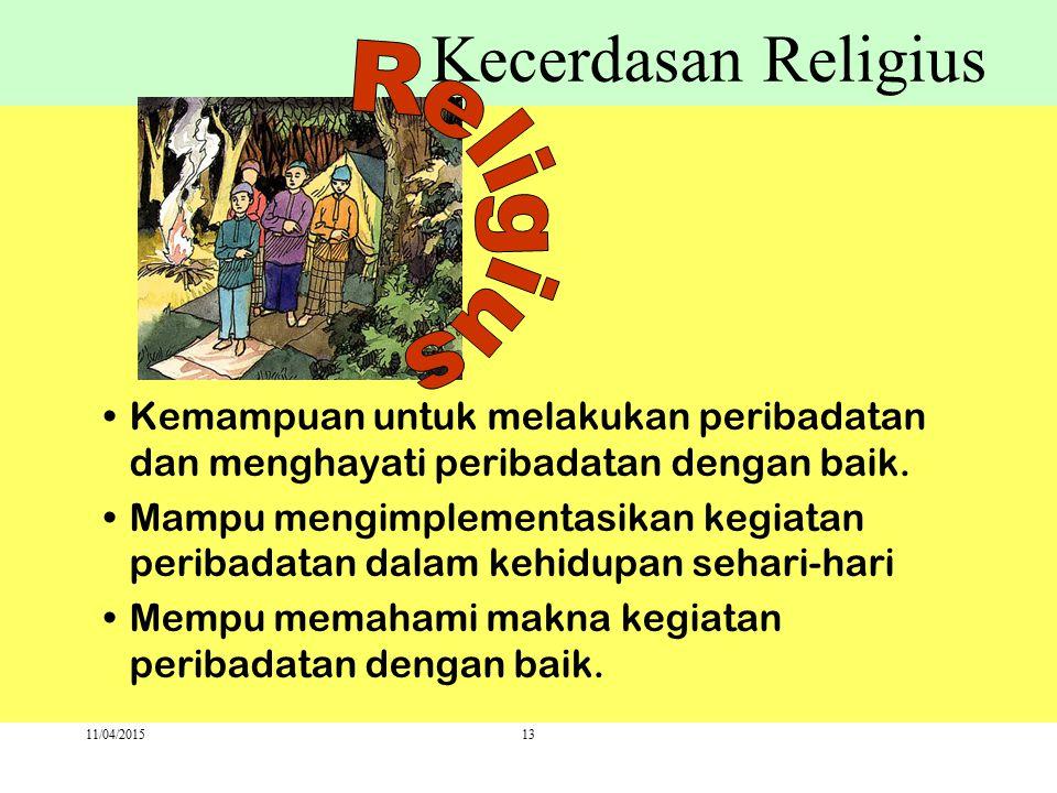 Kecerdasan Religius Religius
