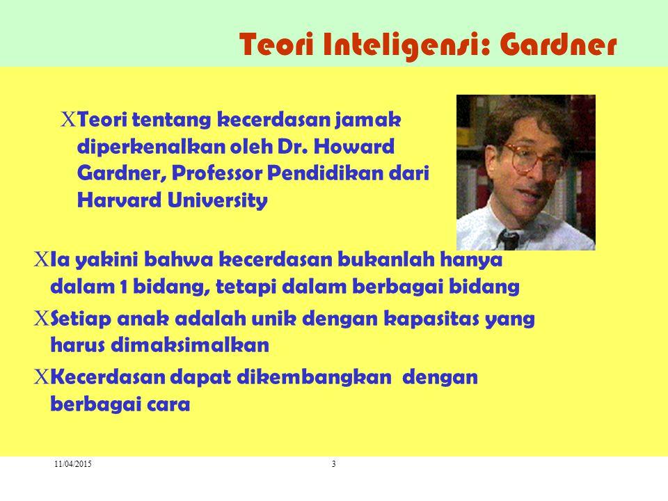 Teori Inteligensi: Gardner