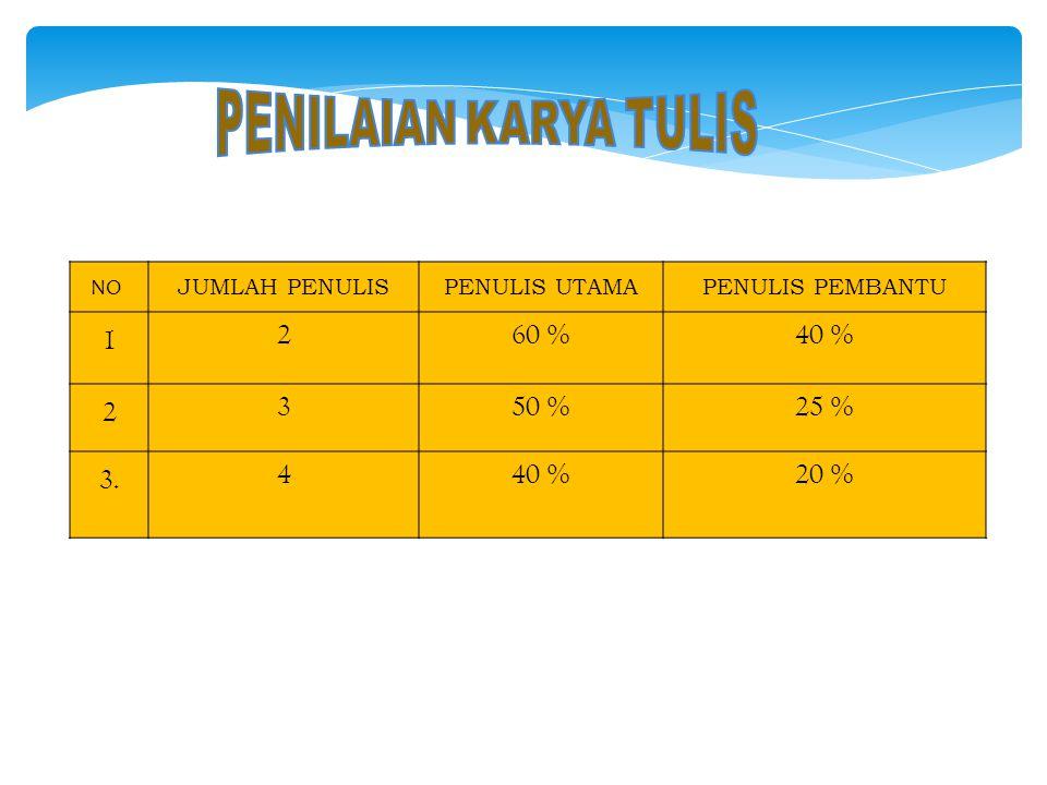 PENILAIAN KARYA TULIS 1 2 60 % 40 % 3 50 % 25 % 3. 4 20 % NO