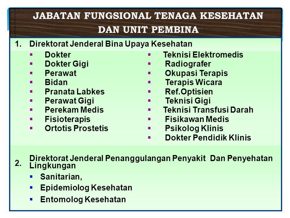 JABATAN FUNGSIONAL TENAGA KESEHATAN