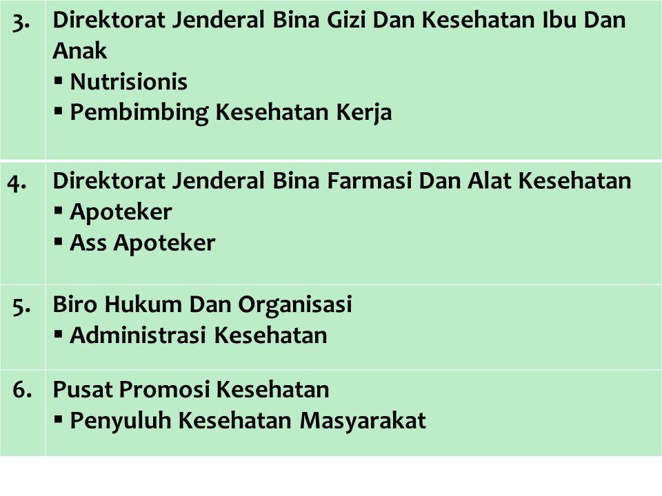 3. Direktorat Jenderal Bina Gizi Dan Kesehatan Ibu Dan Anak. Nutrisionis. Pembimbing Kesehatan Kerja.
