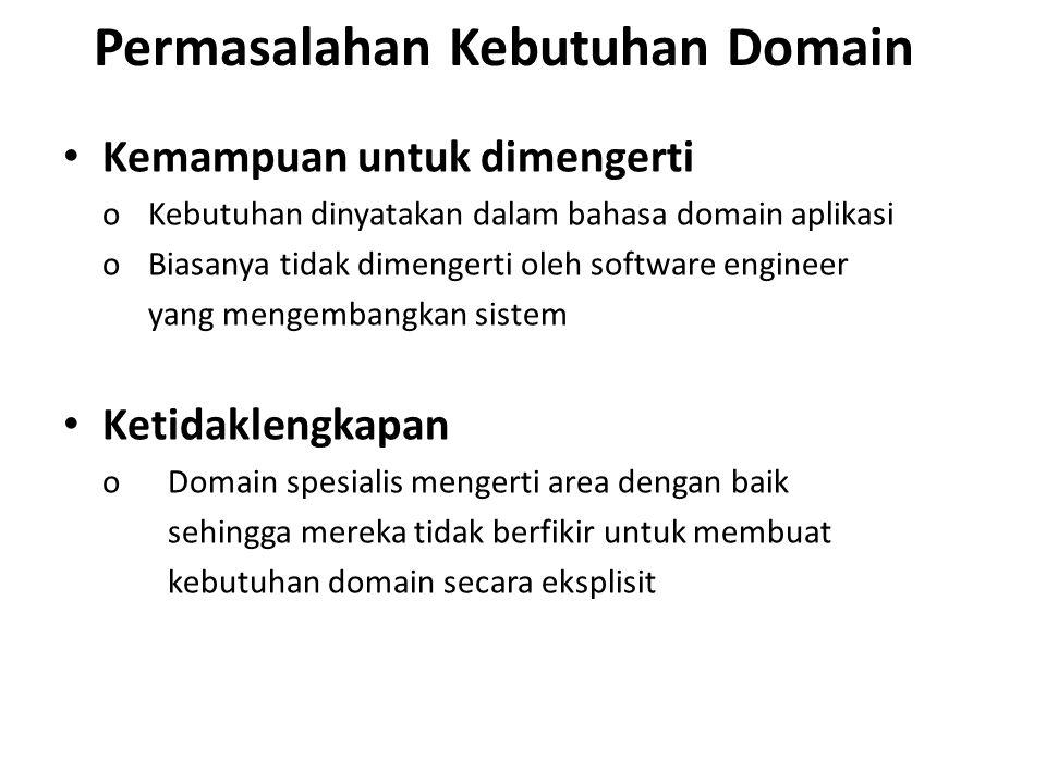 Permasalahan Kebutuhan Domain