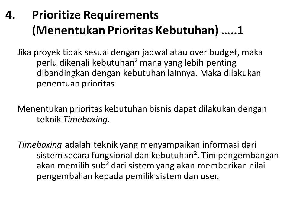 Prioritize Requirements (Menentukan Prioritas Kebutuhan) …..1