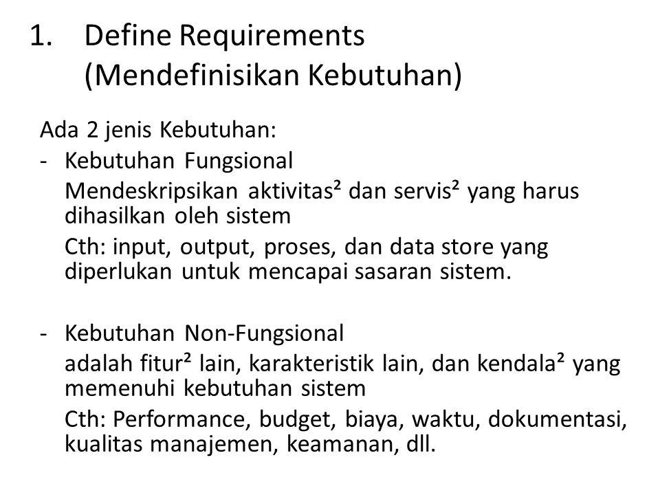 Define Requirements (Mendefinisikan Kebutuhan)