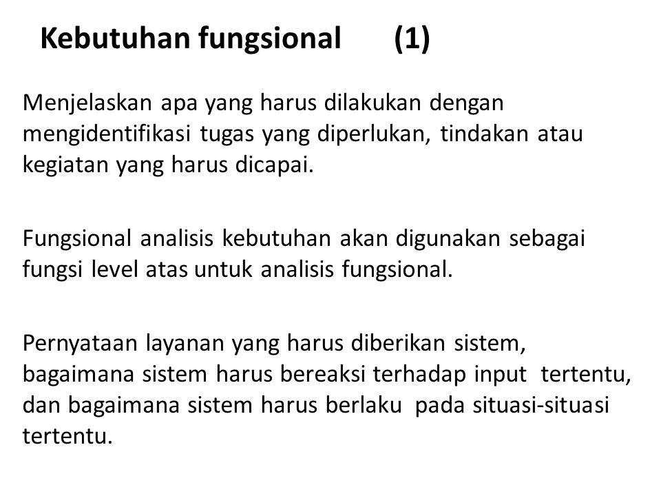 Kebutuhan fungsional (1)
