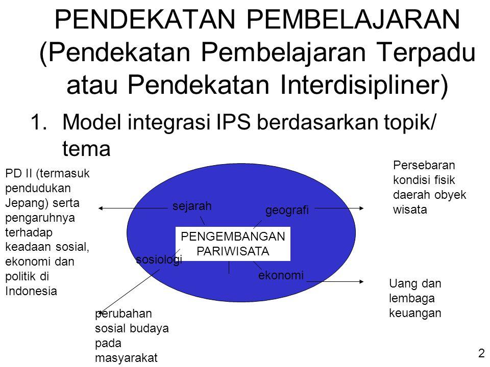 PENDEKATAN PEMBELAJARAN (Pendekatan Pembelajaran Terpadu atau Pendekatan Interdisipliner)