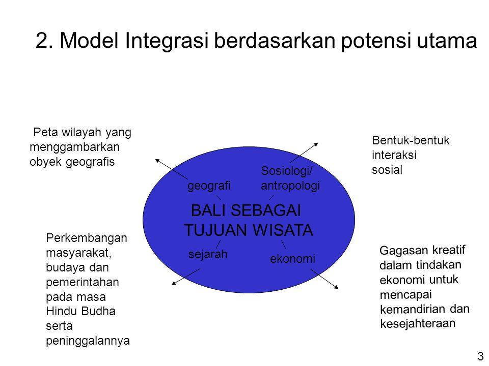 2. Model Integrasi berdasarkan potensi utama