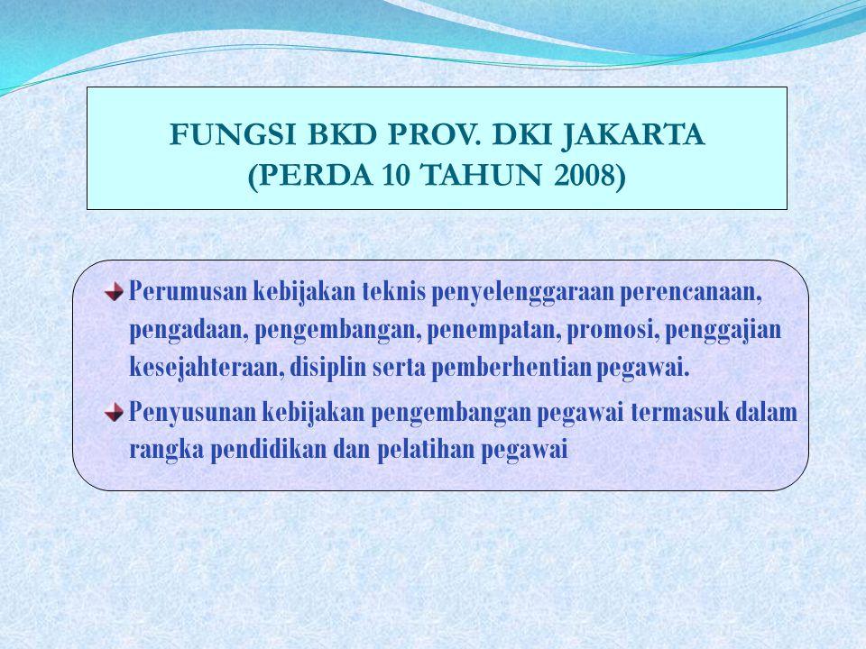FUNGSI BKD PROV. DKI JAKARTA (PERDA 10 TAHUN 2008)
