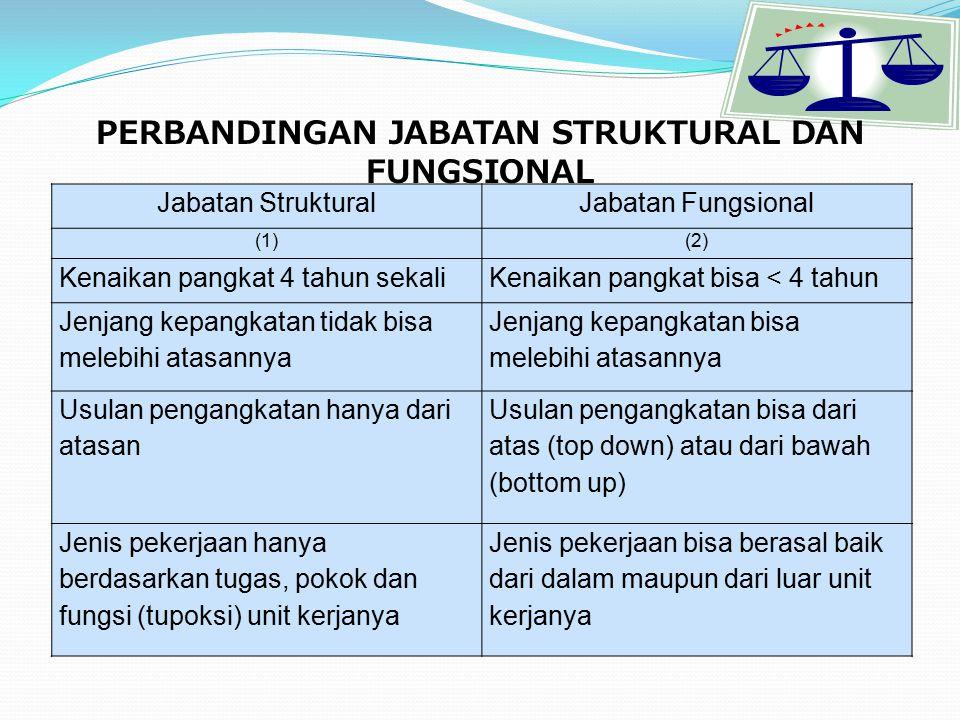 PERBANDINGAN JABATAN STRUKTURAL DAN FUNGSIONAL
