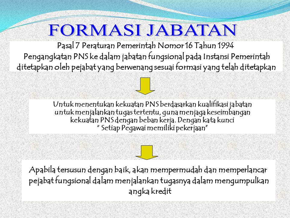 FORMASI JABATAN Pasal 7 Peraturan Pemerintah Nomor 16 Tahun 1994
