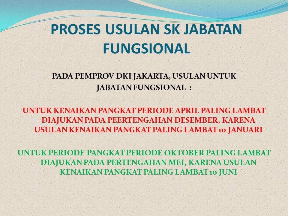 PROSES USULAN SK JABATAN FUNGSIONAL