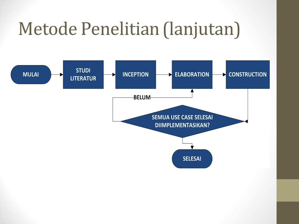 Metode Penelitian (lanjutan)