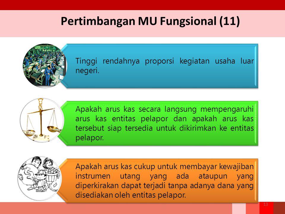 Pertimbangan MU Fungsional (11)