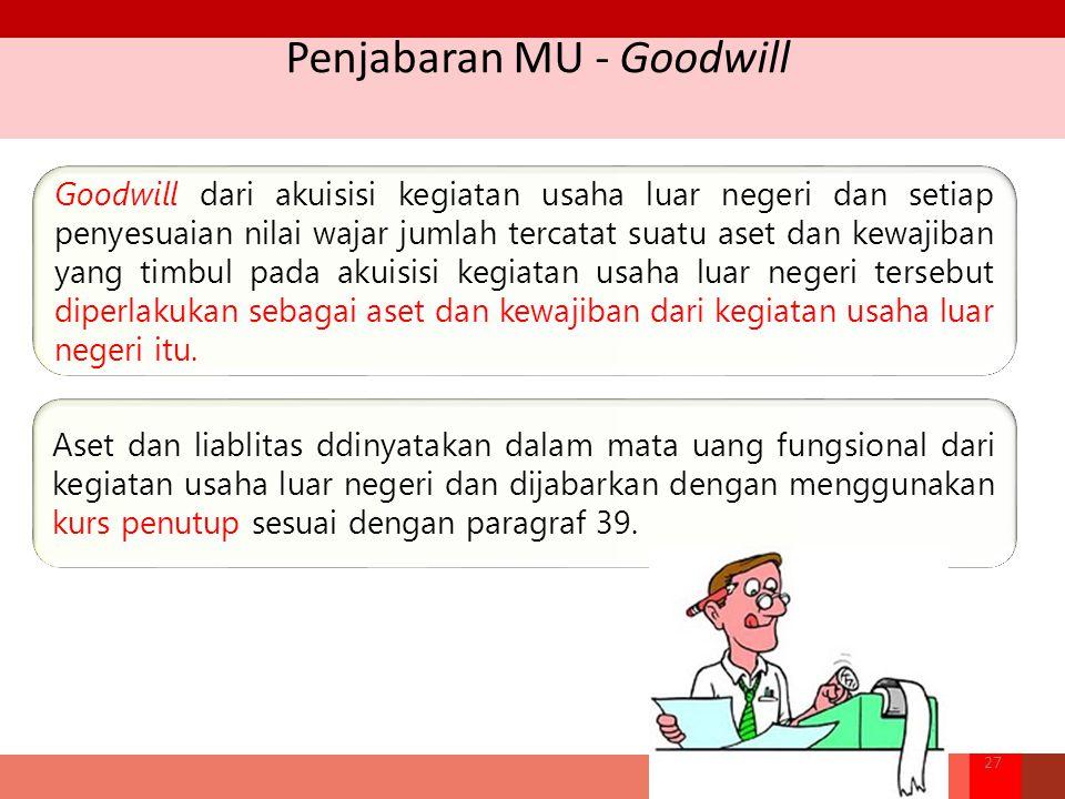 Penjabaran MU - Goodwill