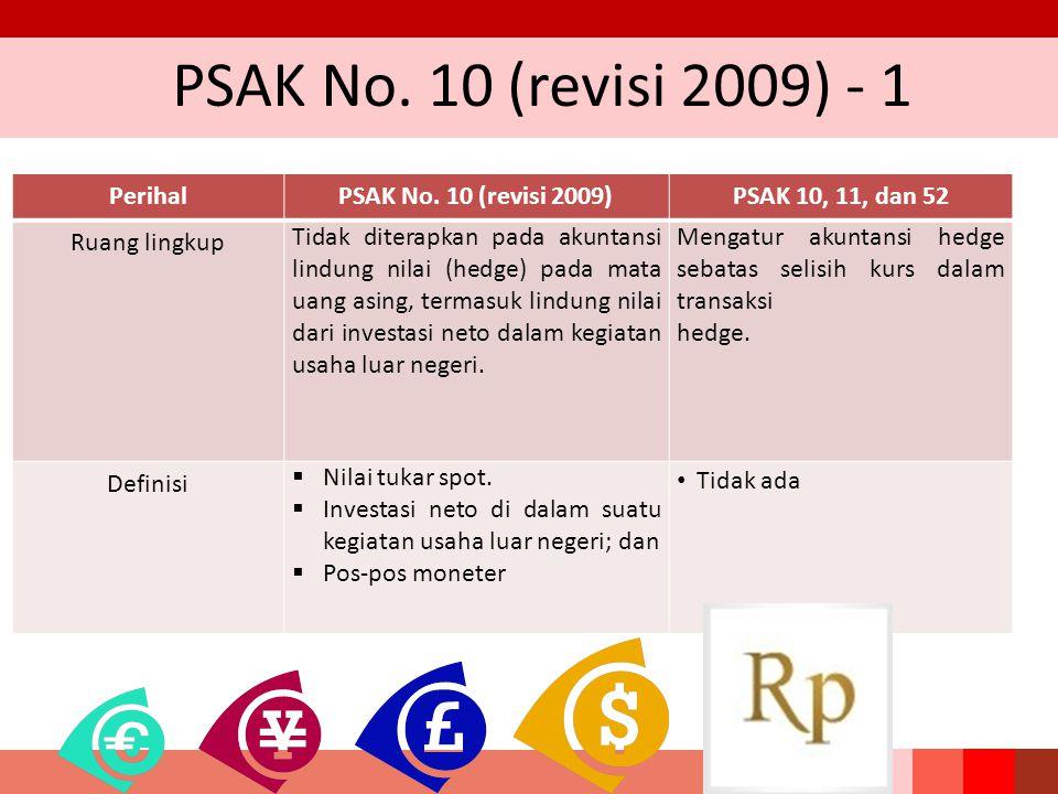 PSAK No. 10 (revisi 2009) - 1 Perihal PSAK No. 10 (revisi 2009)