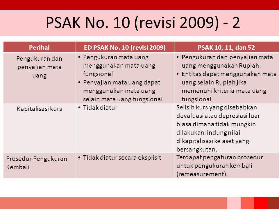 PSAK No. 10 (revisi 2009) - 2 Perihal ED PSAK No. 10 (revisi 2009)