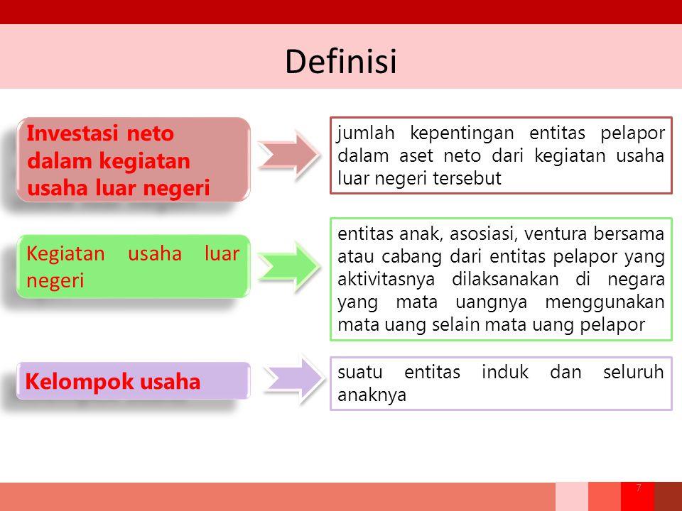 Definisi Investasi neto dalam kegiatan usaha luar negeri