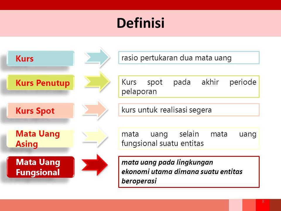 Definisi Kurs Kurs Penutup Kurs Spot Mata Uang Asing