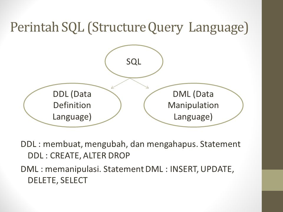 Perintah SQL (Structure Query Language)