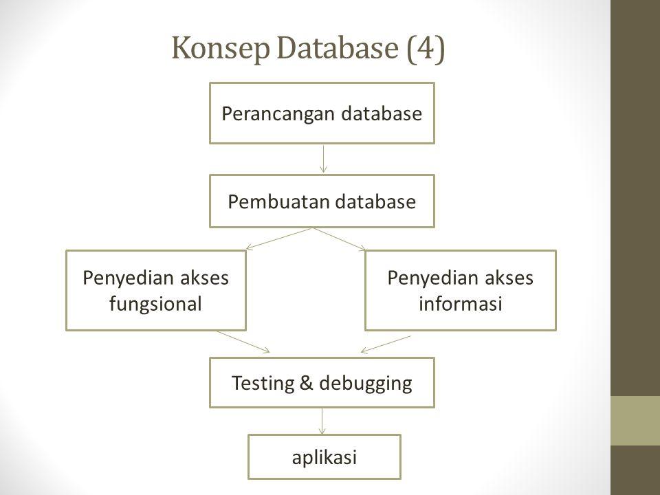 Konsep Database (4) Perancangan database Pembuatan database
