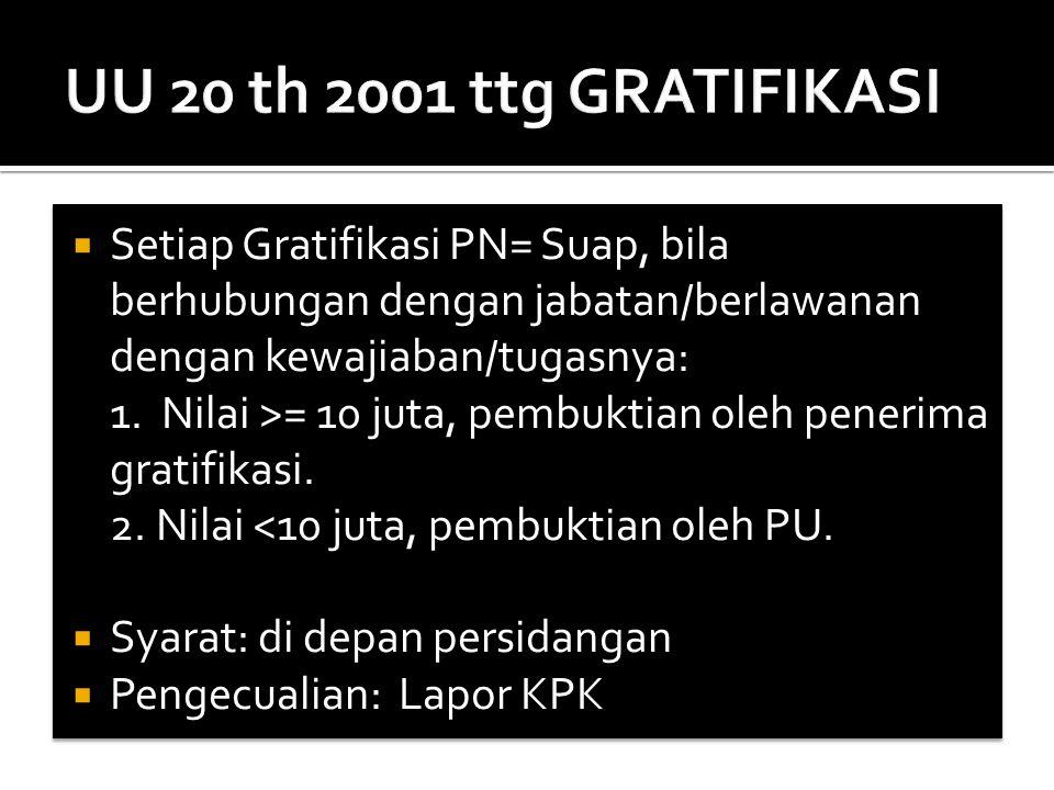 UU 20 th 2001 ttg GRATIFIKASI Setiap Gratifikasi PN= Suap, bila berhubungan dengan jabatan/berlawanan dengan kewajiaban/tugasnya: