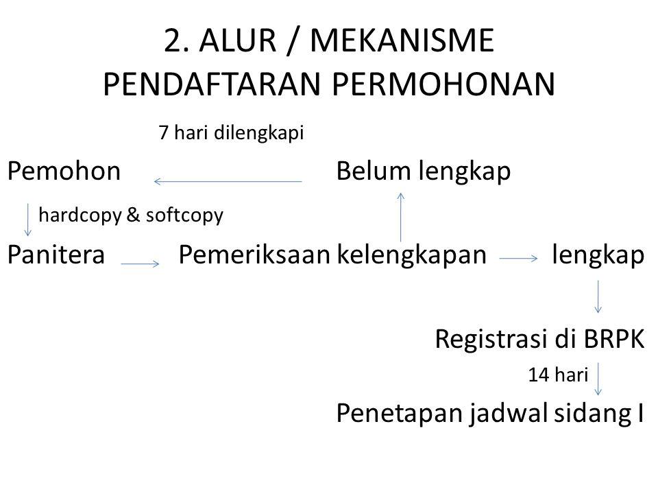 2. ALUR / MEKANISME PENDAFTARAN PERMOHONAN