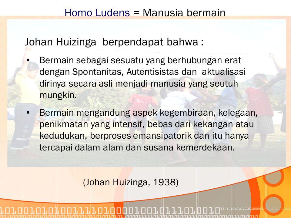 Homo Ludens = Manusia bermain